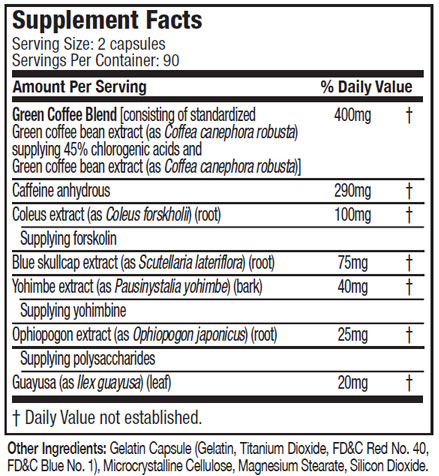 Hydroxycut Next Gen Ingredients