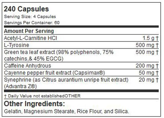 Shred JYM Ingredients