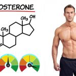 What Are Normal Testosterone Levels For A Man?