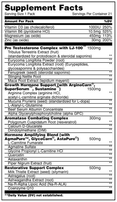 Universal Nutrition Animal Stak Side Effects - Nutrition