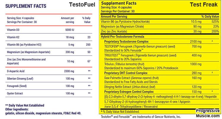 TestoFuel vs Test Freak - Which Popular Testosterone